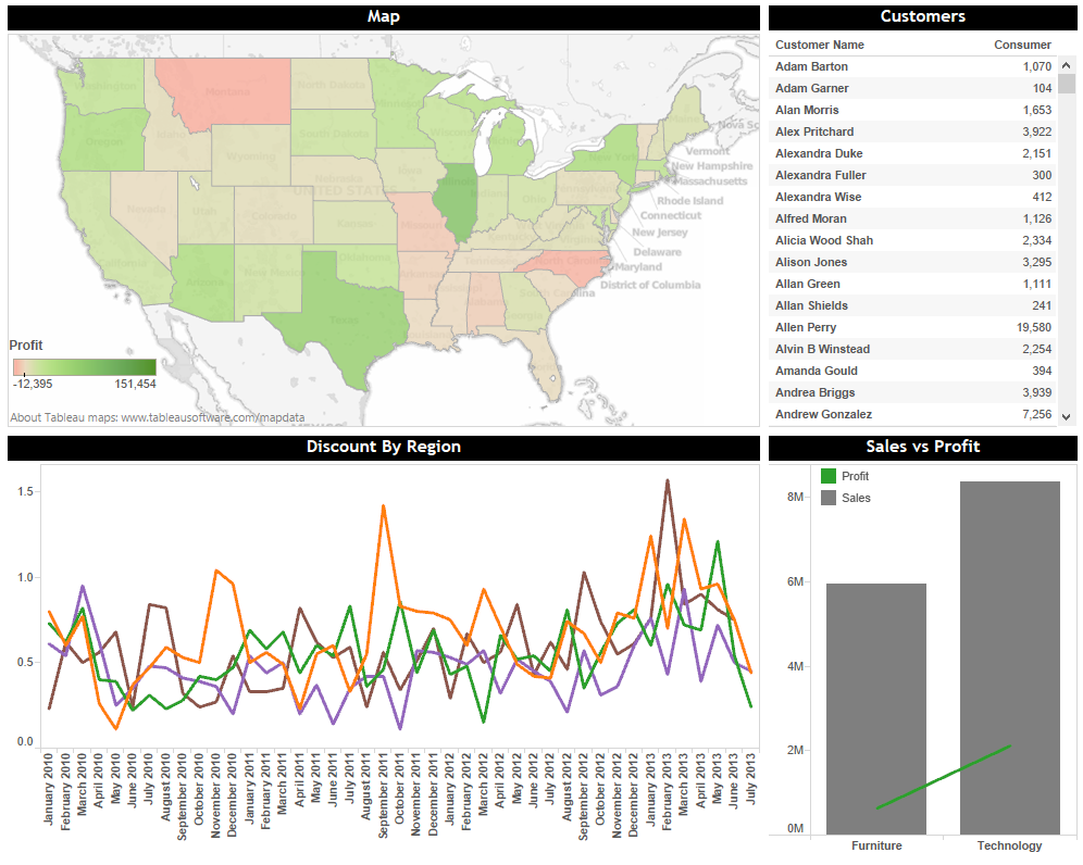 Tableau Performance Series - Reduce Number of Dashboard